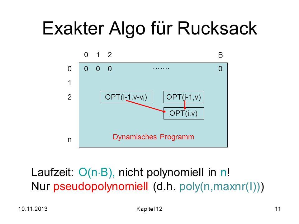 10.11.2013Kapitel 1211 Exakter Algo für Rucksack Laufzeit: O(n B), nicht polynomiell in n! Nur pseudopolynomiell (d.h. poly(n,maxnr(I))) 0 1 2 n 012 B