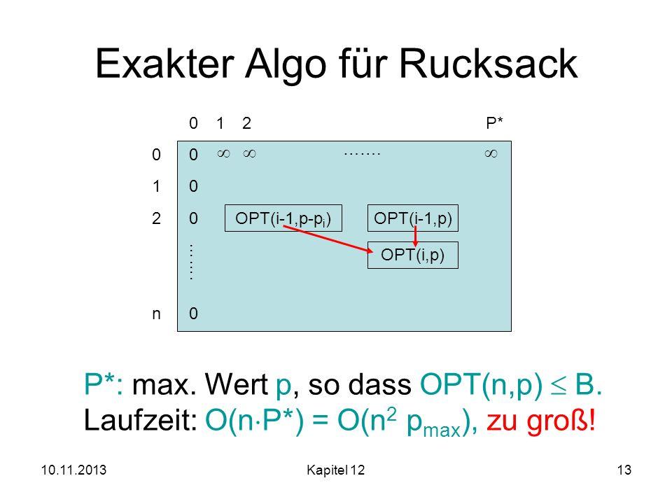 10.11.2013Kapitel 1213 Exakter Algo für Rucksack P*: max. Wert p, so dass OPT(n,p) B. Laufzeit: O(n P*) = O(n 2 p max ), zu groß! 0 1 2 n 012P* 0 OPT(