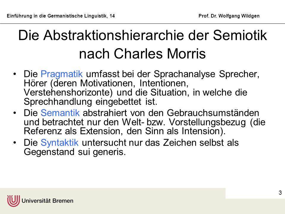 Einführung in die Germanistische Linguistik, 14Prof. Dr. Wolfgang Wildgen 3 Die Abstraktionshierarchie der Semiotik nach Charles Morris Die Pragmatik