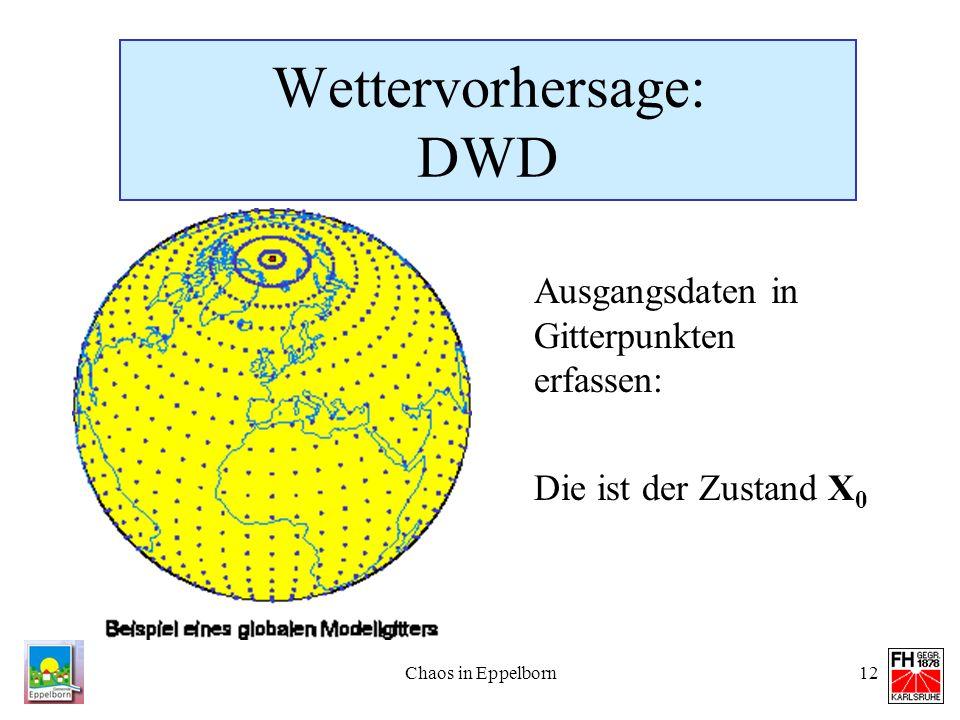 Chaos in Eppelborn12 Wettervorhersage: DWD Ausgangsdaten in Gitterpunkten erfassen: Die ist der Zustand X 0