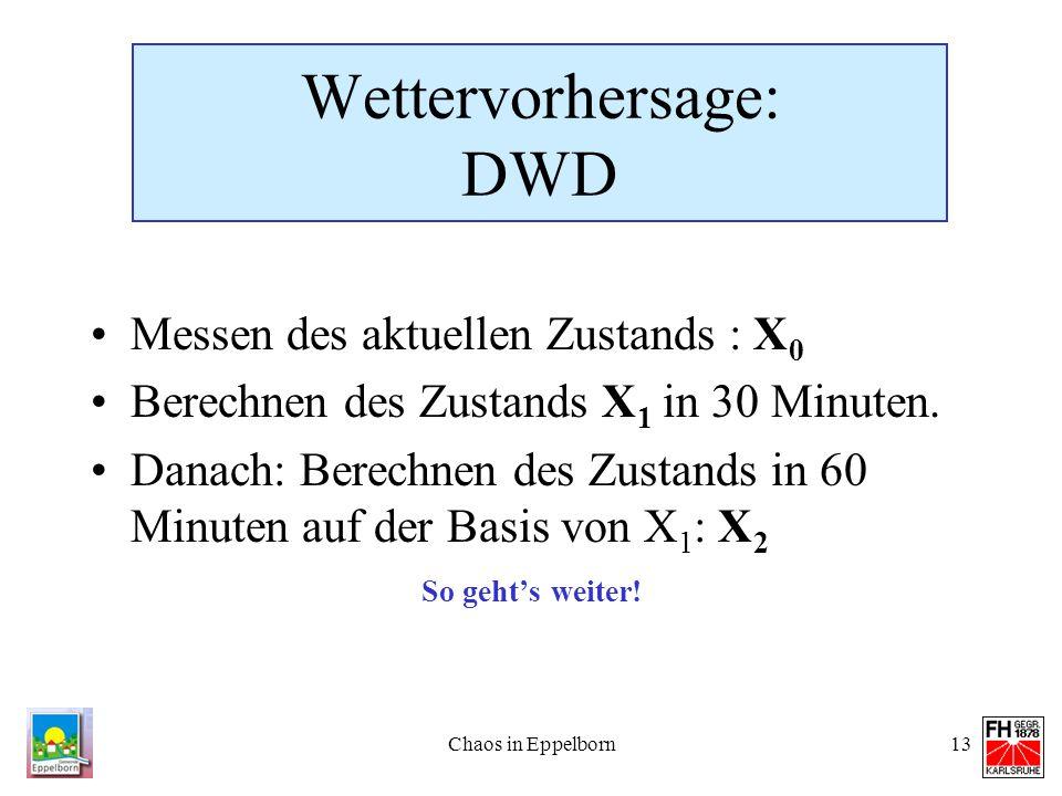 Chaos in Eppelborn13 Wettervorhersage: DWD Messen des aktuellen Zustands : X 0 Berechnen des Zustands X 1 in 30 Minuten. Danach: Berechnen des Zustand