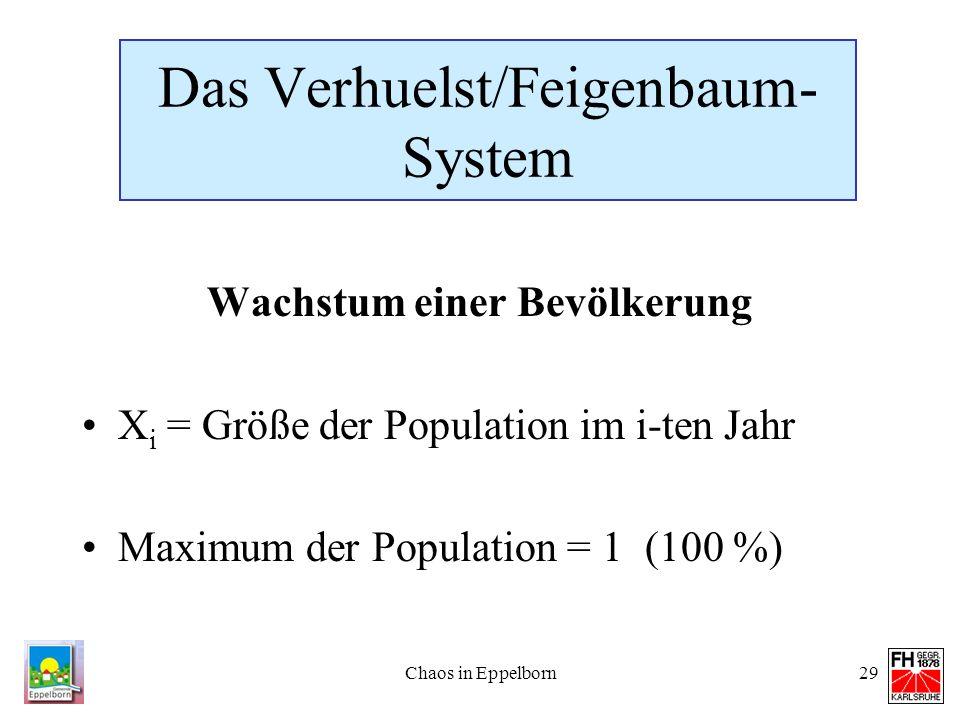 Chaos in Eppelborn29 Das Verhuelst/Feigenbaum- System Wachstum einer Bevölkerung X i = Größe der Population im i-ten Jahr Maximum der Population = 1 (