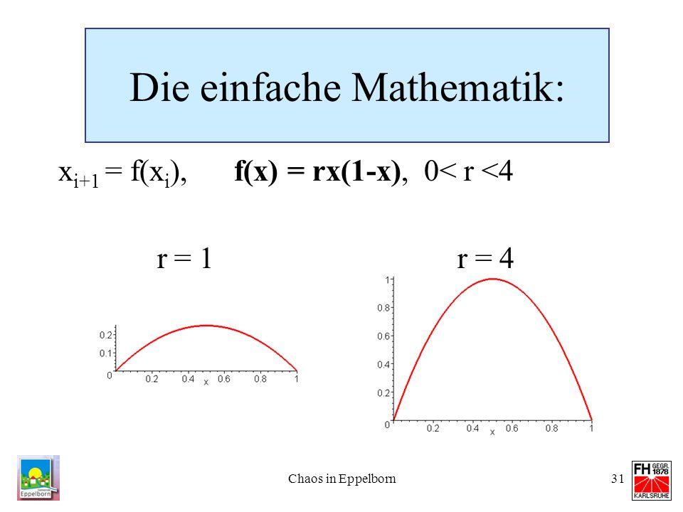 Chaos in Eppelborn31 Die einfache Mathematik: x i+1 = f(x i ), f(x) = rx(1-x), 0< r <4 r = 1 r = 4