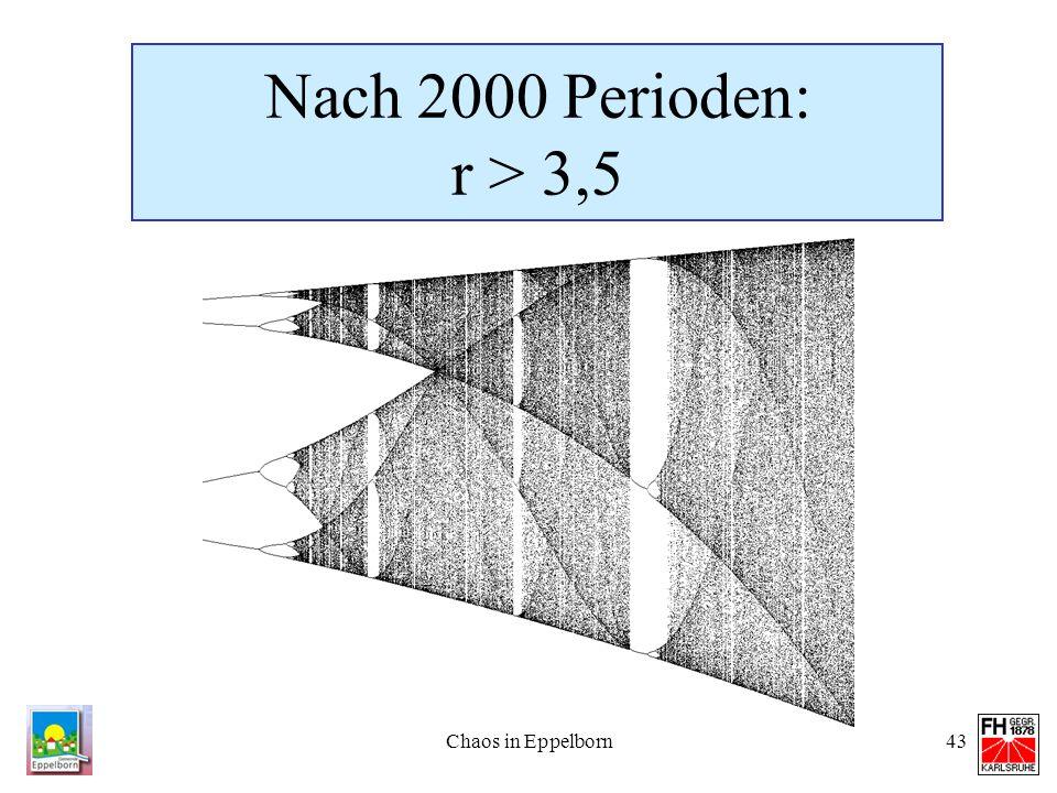 Chaos in Eppelborn43 Nach 2000 Perioden: r > 3,5