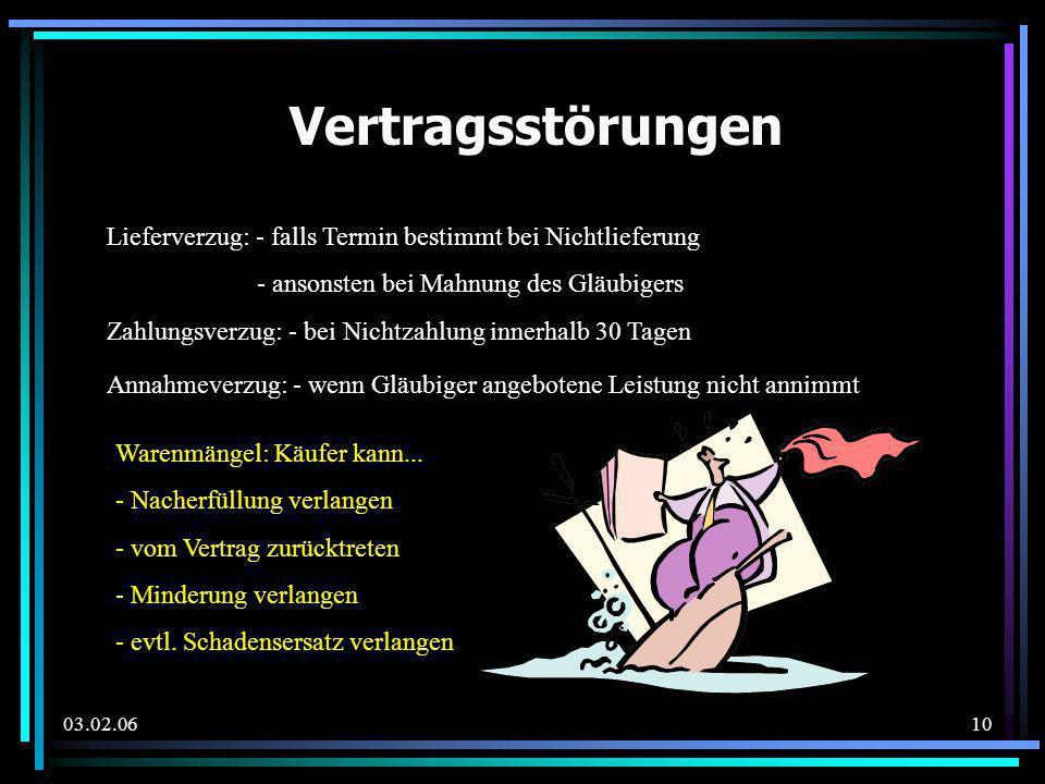 03.02.06 Lieferverzug: - falls Termin bestimmt bei Nichtlieferung - ansonsten bei Mahnung des Gläubigers Warenmängel: Käufer kann... - Nacherfüllung v