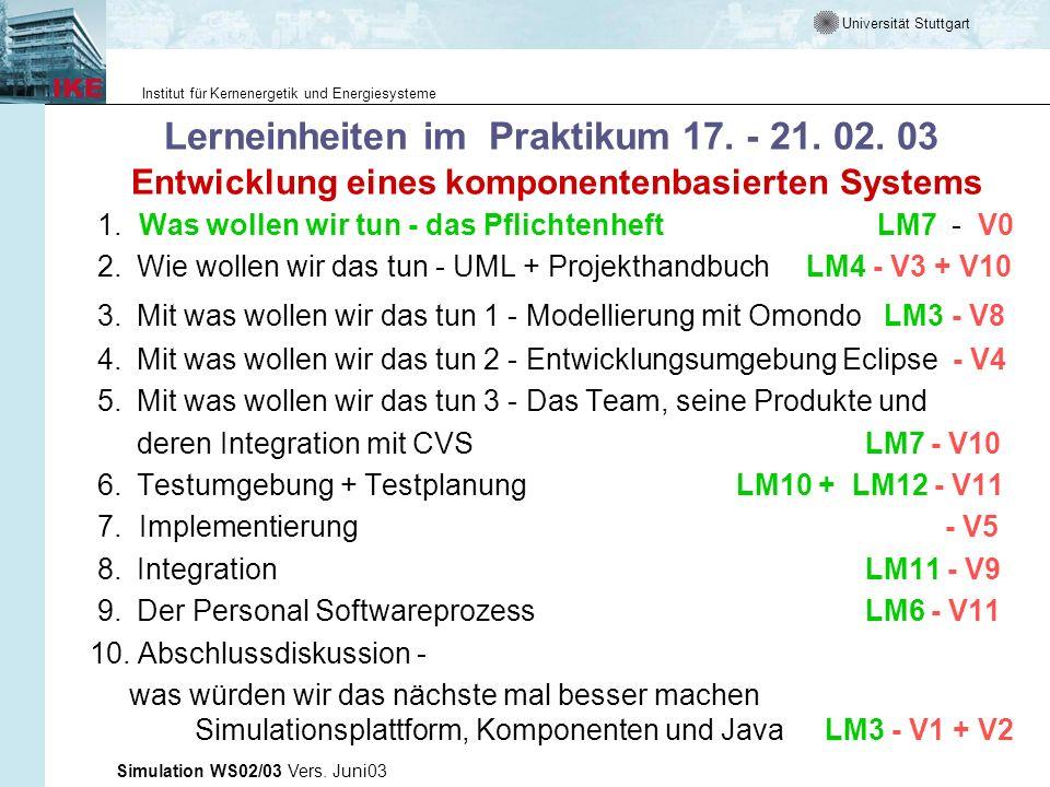 Universität Stuttgart Institut für Kernenergetik und Energiesysteme Simulation WS02/03 Vers. Juni03 Lerneinheiten im Praktikum 17. - 21. 02. 03 Entwic