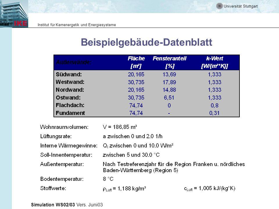 Universität Stuttgart Institut für Kernenergetik und Energiesysteme Simulation WS02/03 Vers. Juni03 Beispielgebäude-Datenblatt