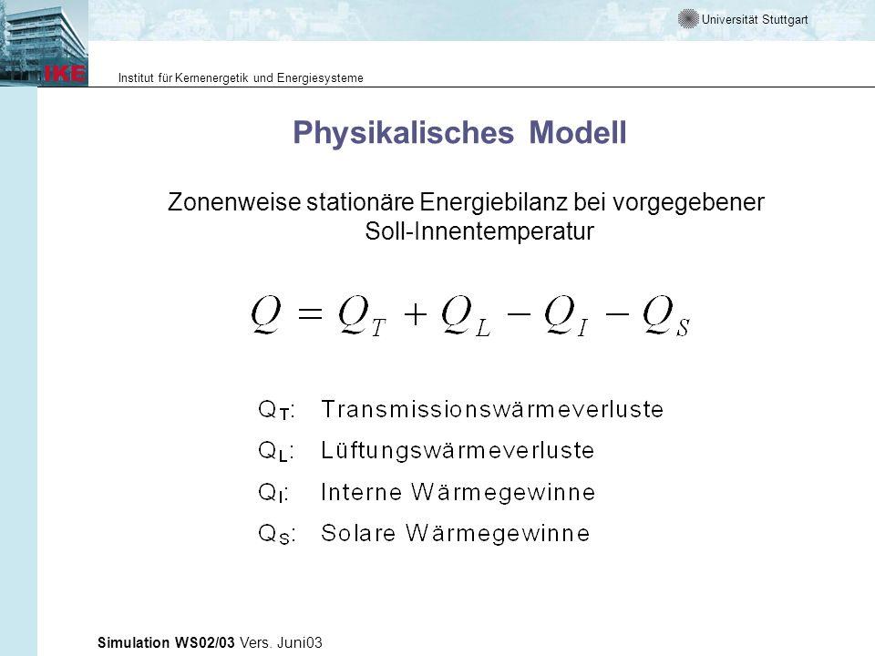 Universität Stuttgart Institut für Kernenergetik und Energiesysteme Simulation WS02/03 Vers. Juni03 Physikalisches Modell Zonenweise stationäre Energi