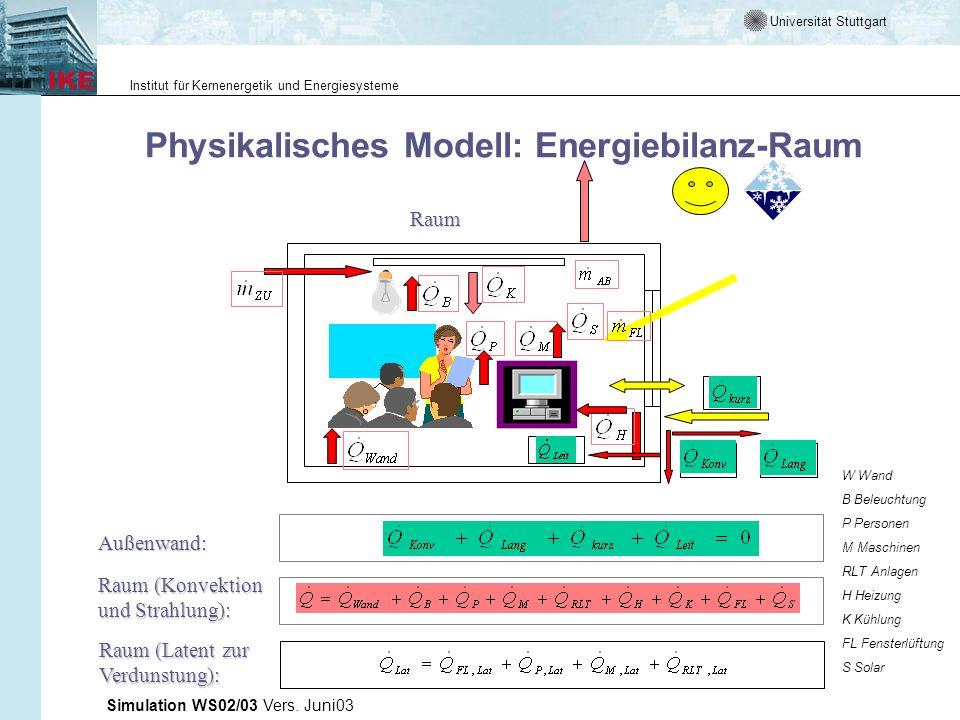 Universität Stuttgart Institut für Kernenergetik und Energiesysteme Simulation WS02/03 Vers. Juni03 Physikalisches Modell: Energiebilanz-Raum Raum Auß