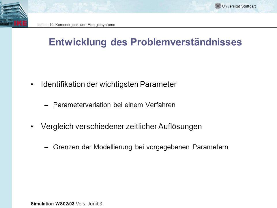 Universität Stuttgart Institut für Kernenergetik und Energiesysteme Simulation WS02/03 Vers. Juni03 Entwicklung des Problemverständnisses Identifikati