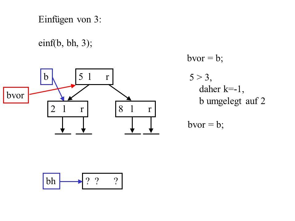 b5 l r 2 l r8 l r Einfügen von 3: einf(b, bh, 3); bh.