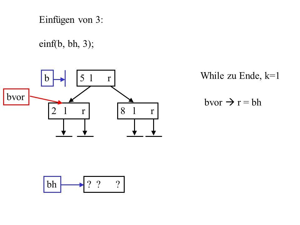 b5 l r 2 l r8 l r Einfügen von 3: einf(b, bh, 3); bh bvor While zu Ende, k=1 bvor r = bh