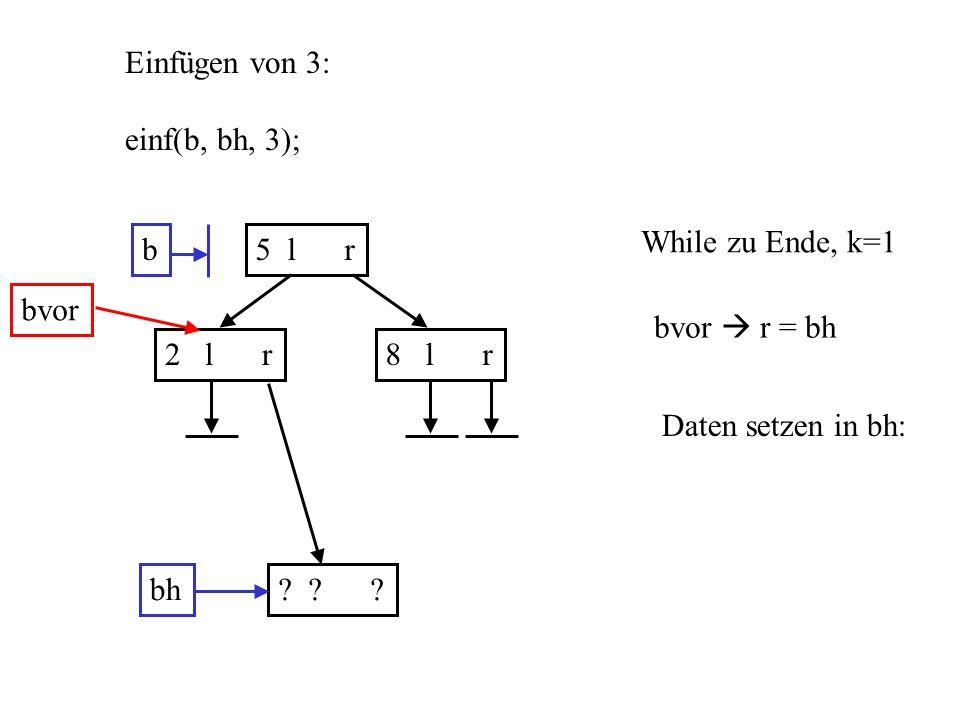b5 l r 2 l r8 l r Einfügen von 3: einf(b, bh, 3); bh? ? ? bvor While zu Ende, k=1 bvor r = bh Daten setzen in bh: