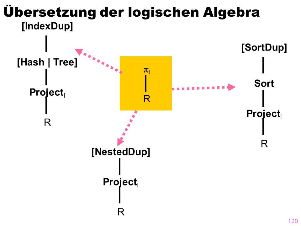 120 Übersetzung der logischen Algebra l R [NestedDup] Project l R [SortDup] Sort Project l R [IndexDup] [Hash | Tree] Project l R