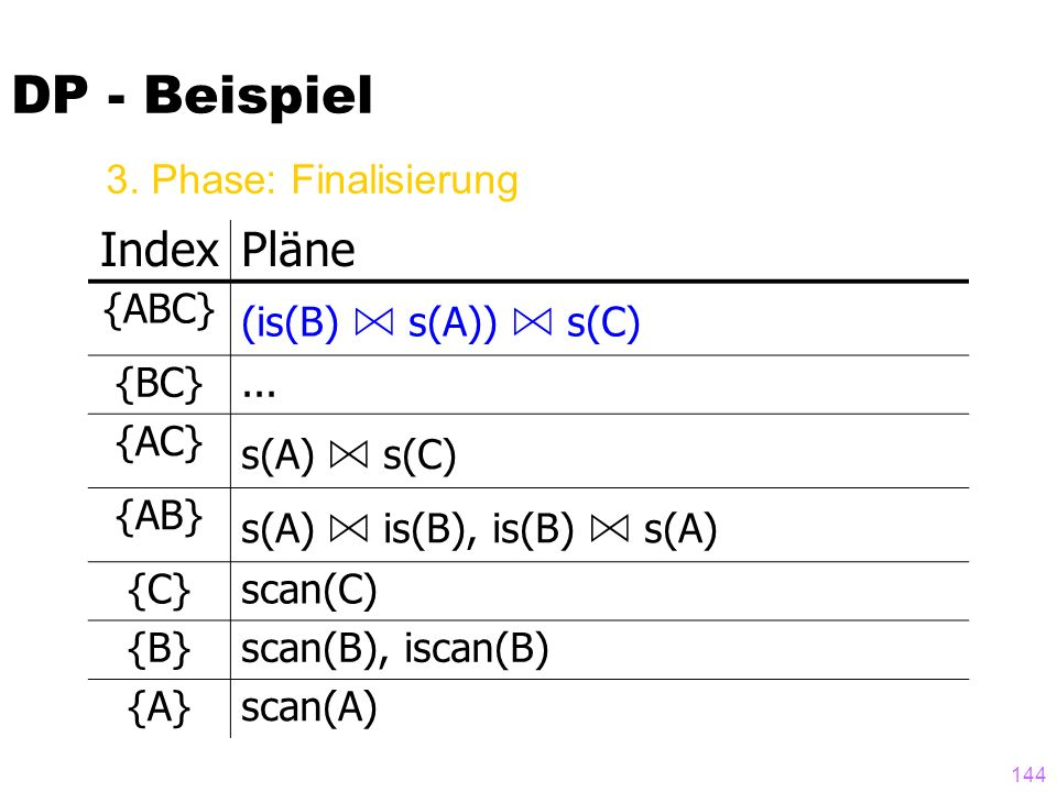 144 DP - Beispiel IndexPläne {ABC} (is(B) A s(A)) A s(C) {BC}...