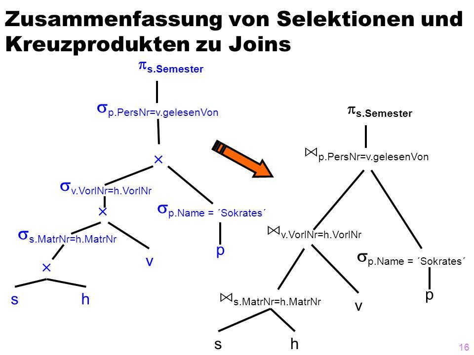 16 Zusammenfassung von Selektionen und Kreuzprodukten zu Joins sh v p p.PersNr=v.gelesenVon s.Semester p.Name = ´Sokrates´ s.MatrNr=h.MatrNr v.VorlNr=h.VorlNr sh v p A s.MatrNr=h.MatrNr A p.PersNr=v.gelesenVon s.Semester p.Name = ´Sokrates´ A v.VorlNr=h.VorlNr