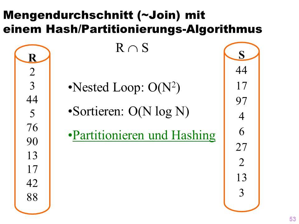 53 Mengendurchschnitt (~Join) mit einem Hash/Partitionierungs-Algorithmus R 2 3 44 5 76 90 13 17 42 88 S 44 17 97 4 6 27 2 13 3 R S Nested Loop: O(N 2 ) Sortieren: O(N log N) Partitionieren und Hashing