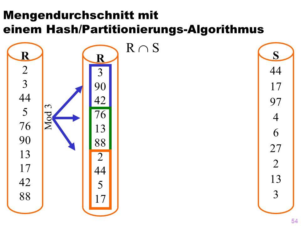 54 Mengendurchschnitt mit einem Hash/Partitionierungs-Algorithmus R 2 3 44 5 76 90 13 17 42 88 S 44 17 97 4 6 27 2 13 3 R S R 3 90 42 76 13 88 2 44 5 17 Mod 3