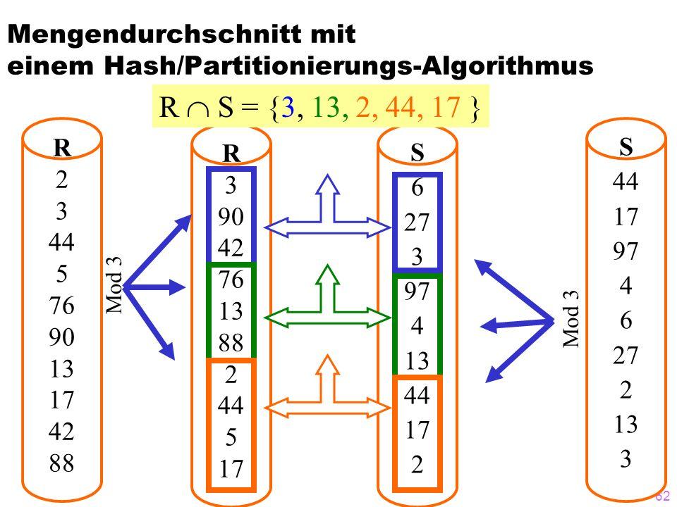 62 Mengendurchschnitt mit einem Hash/Partitionierungs-Algorithmus R 2 3 44 5 76 90 13 17 42 88 S 44 17 97 4 6 27 2 13 3 R 3 90 42 76 13 88 2 44 5 17 S 6 27 3 97 4 13 44 17 2 Mod 3 R S = {3, 13, 2, 44, 17 }