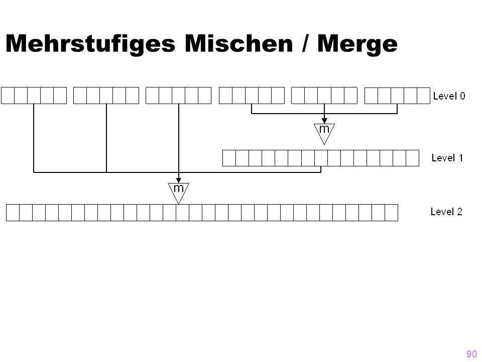 90 Mehrstufiges Mischen / Merge