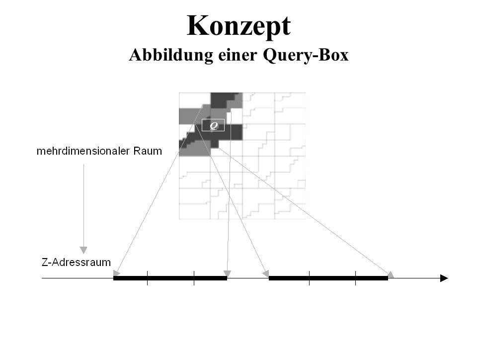 Konzept Abbildung einer Query-Box