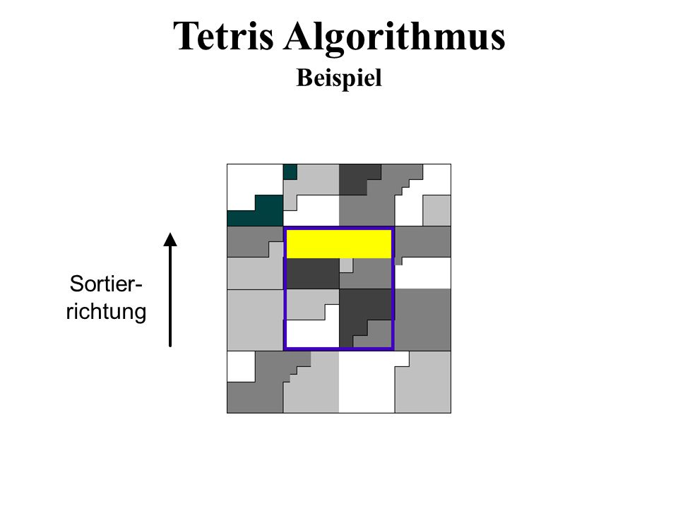 Tetris Algorithmus Beispiel Sortier- richtung