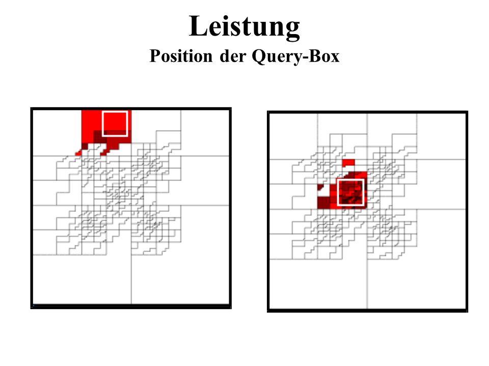 Leistung Position der Query-Box
