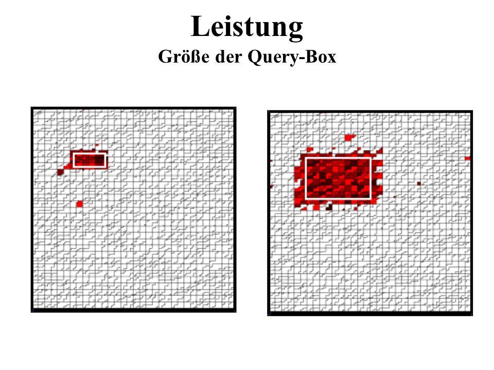 Leistung Größe der Query-Box