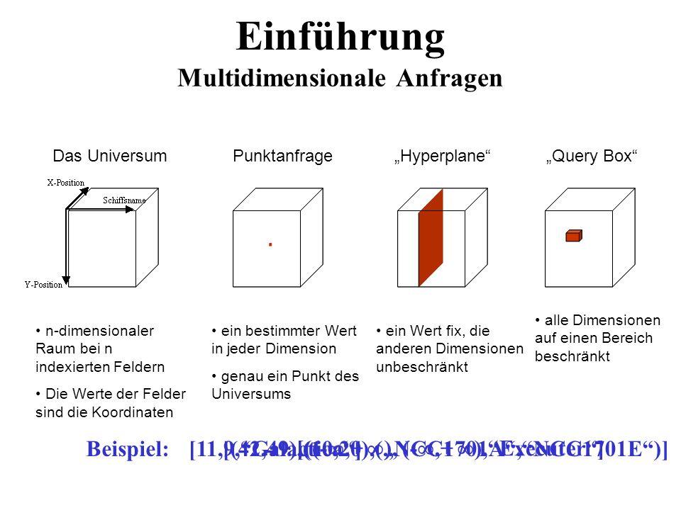 Einführung Multidimensionale Anfragen Das Universum [(42,49),(10,20),(NCC1701A,NCC1701E)] n-dimensionaler Raum bei n indexierten Feldern Die Werte der