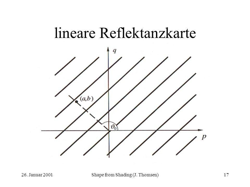 26. Januar 2001Shape from Shading (J. Thomsen)17 lineare Reflektanzkarte