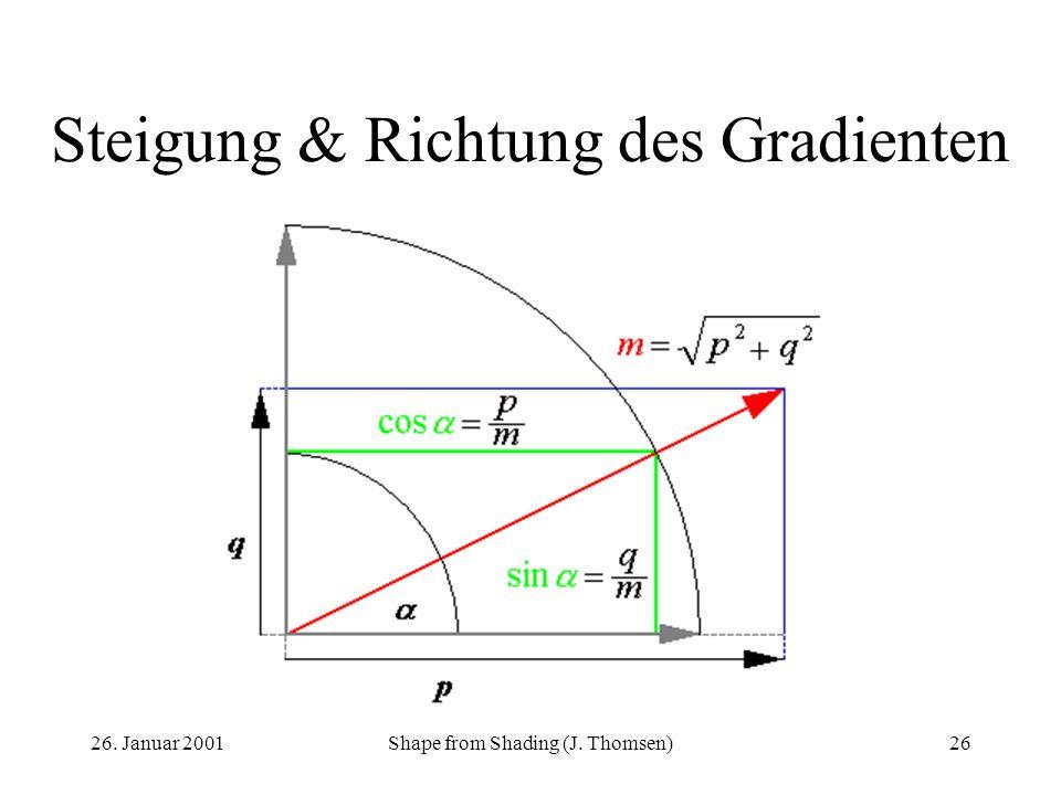26. Januar 2001Shape from Shading (J. Thomsen)26 Steigung & Richtung des Gradienten