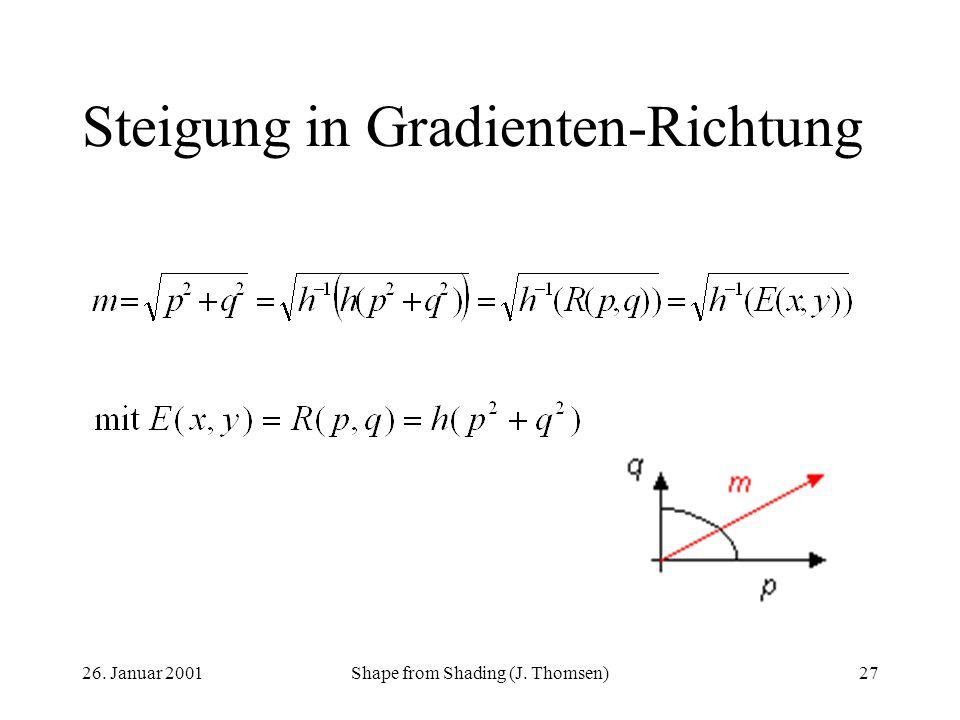 26. Januar 2001Shape from Shading (J. Thomsen)27 Steigung in Gradienten-Richtung