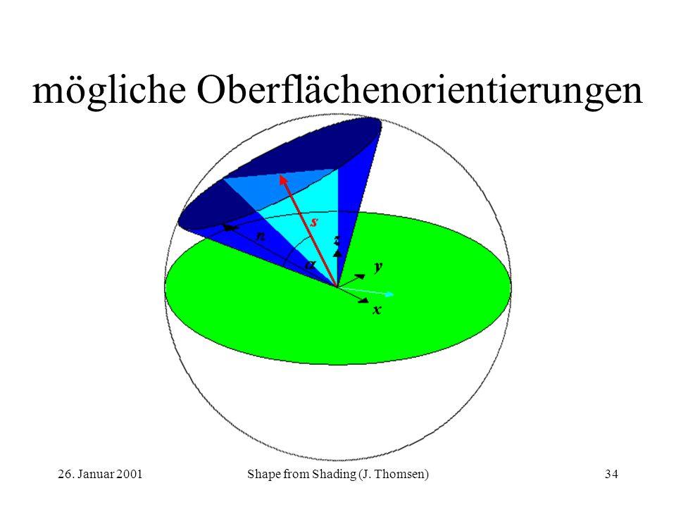 26. Januar 2001Shape from Shading (J. Thomsen)34 mögliche Oberflächenorientierungen