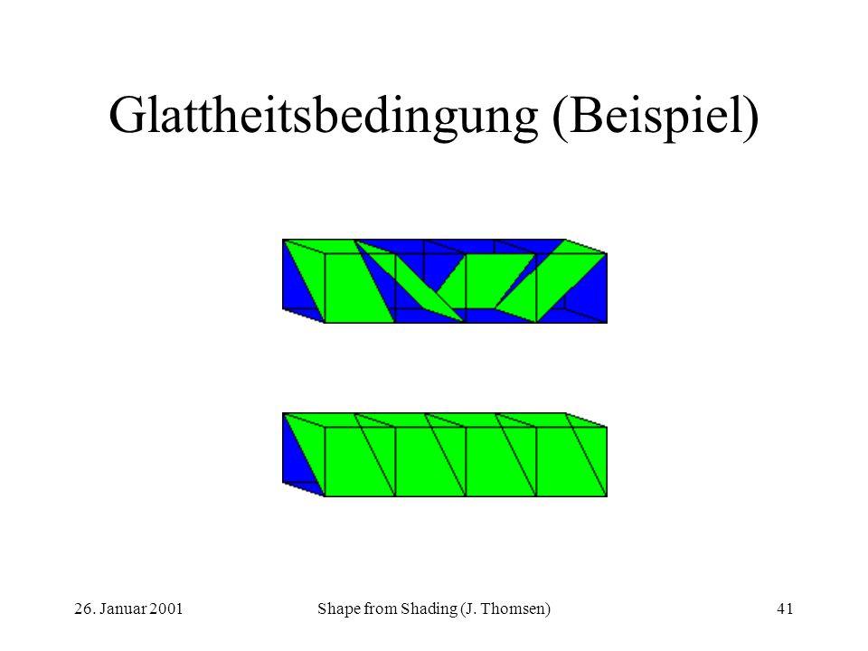 26. Januar 2001Shape from Shading (J. Thomsen)41 Glattheitsbedingung (Beispiel)