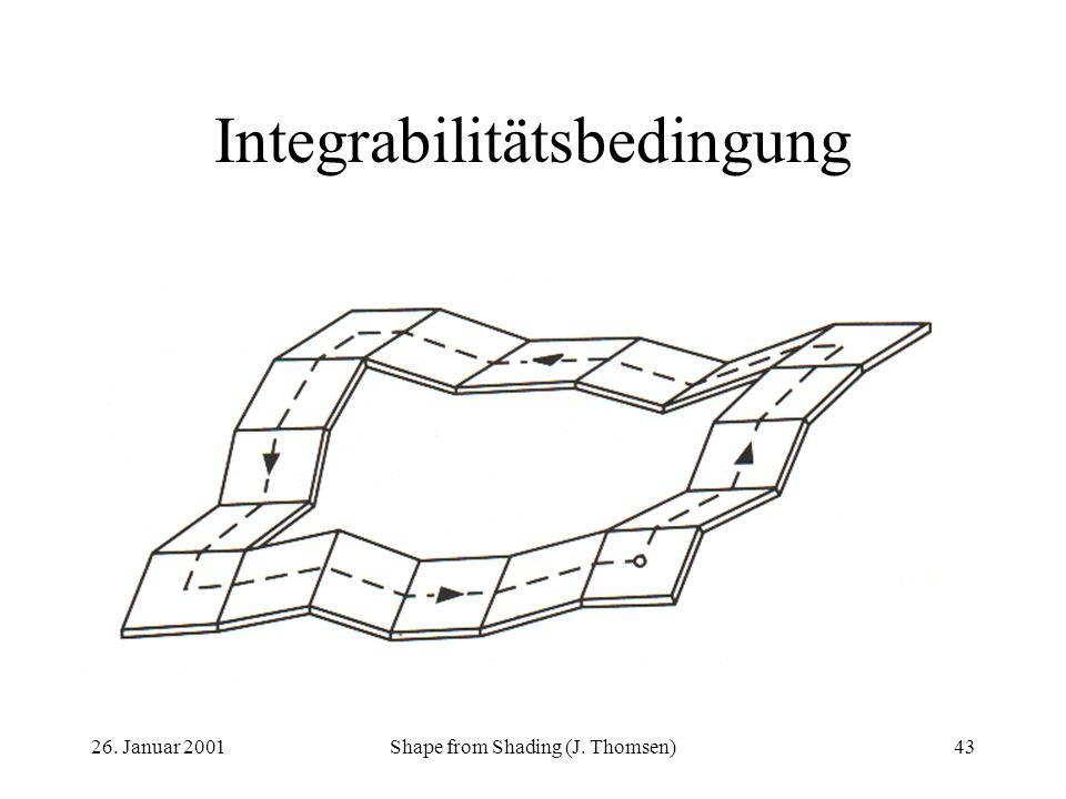 26. Januar 2001Shape from Shading (J. Thomsen)43 Integrabilitätsbedingung