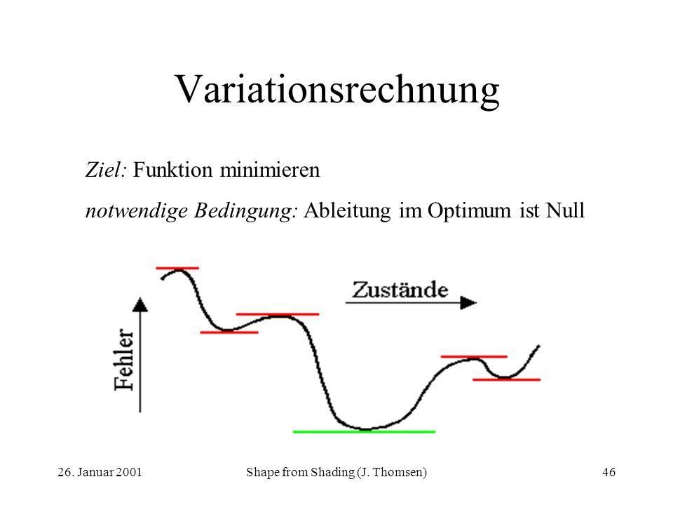 26. Januar 2001Shape from Shading (J. Thomsen)46 Variationsrechnung Ziel: Funktion minimieren notwendige Bedingung: Ableitung im Optimum ist Null