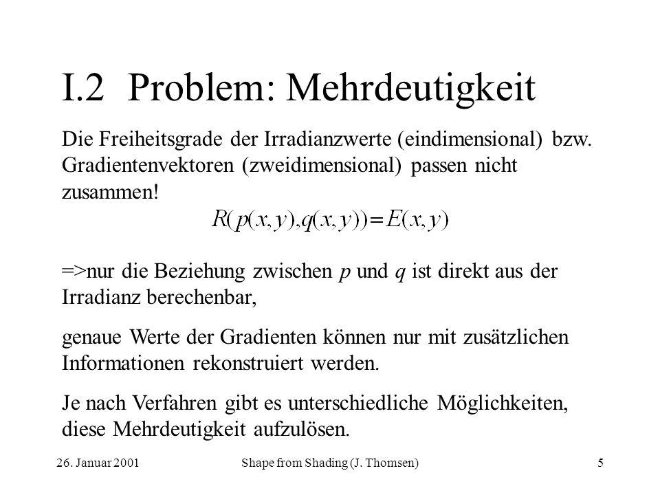 26. Januar 2001Shape from Shading (J. Thomsen)5 I.2Problem: Mehrdeutigkeit Die Freiheitsgrade der Irradianzwerte (eindimensional) bzw. Gradientenvekto