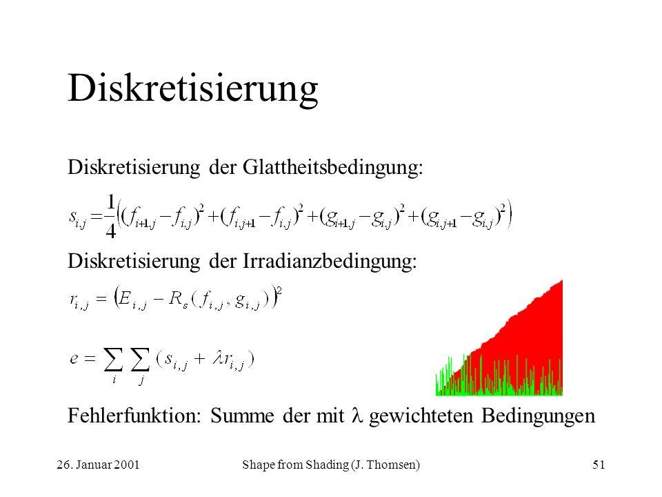 26. Januar 2001Shape from Shading (J. Thomsen)51 Diskretisierung Diskretisierung der Glattheitsbedingung: Diskretisierung der Irradianzbedingung: Fehl