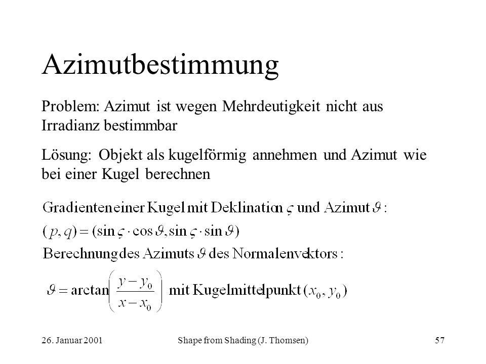 26. Januar 2001Shape from Shading (J. Thomsen)57 Azimutbestimmung Problem: Azimut ist wegen Mehrdeutigkeit nicht aus Irradianz bestimmbar Lösung: Obje