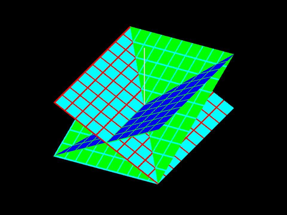 26. Januar 2001Shape from Shading (J. Thomsen)6