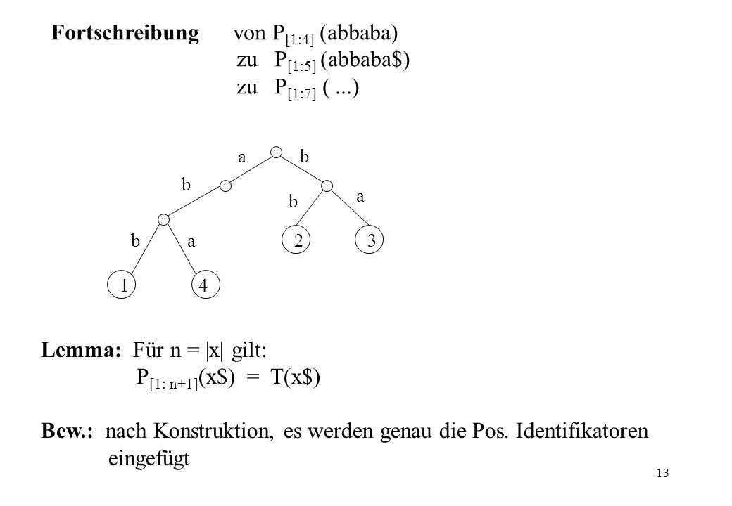 13 Fortschreibung von P [1:4] (abbaba) zu P [1:5] (abbaba$) zu P [1:7] (...) 14 23b b b b a a a Lemma: Für n = |x| gilt: P [1: n+1] (x$) = T(x$) Bew.: