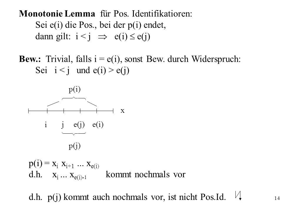 14 Monotonie Lemma für Pos. Identifikatioren: Sei e(i) die Pos., bei der p(i) endet, dann gilt: i < j e(i) e(j) Bew.: Trivial, falls i = e(i), sonst B