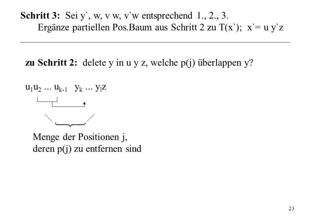 23 Schritt 3: Sei y`, w, v w, v`w entsprechend 1., 2., 3. Ergänze partiellen Pos.Baum aus Schritt 2 zu T(x`); x`= u y`z zu Schritt 2: delete y in u y