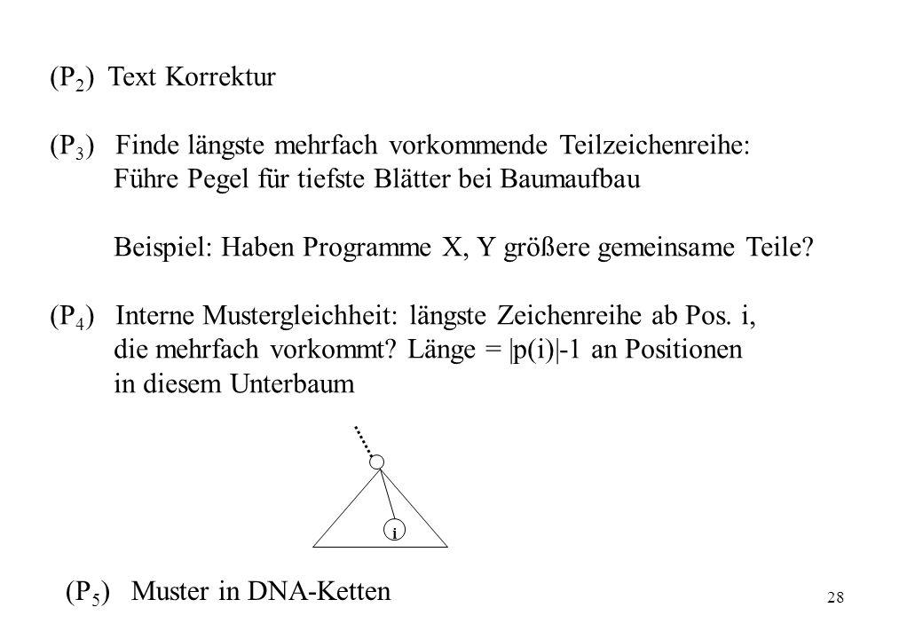 28 (P 2 ) Text Korrektur (P 3 ) Finde längste mehrfach vorkommende Teilzeichenreihe: Führe Pegel für tiefste Blätter bei Baumaufbau Beispiel: Haben Pr