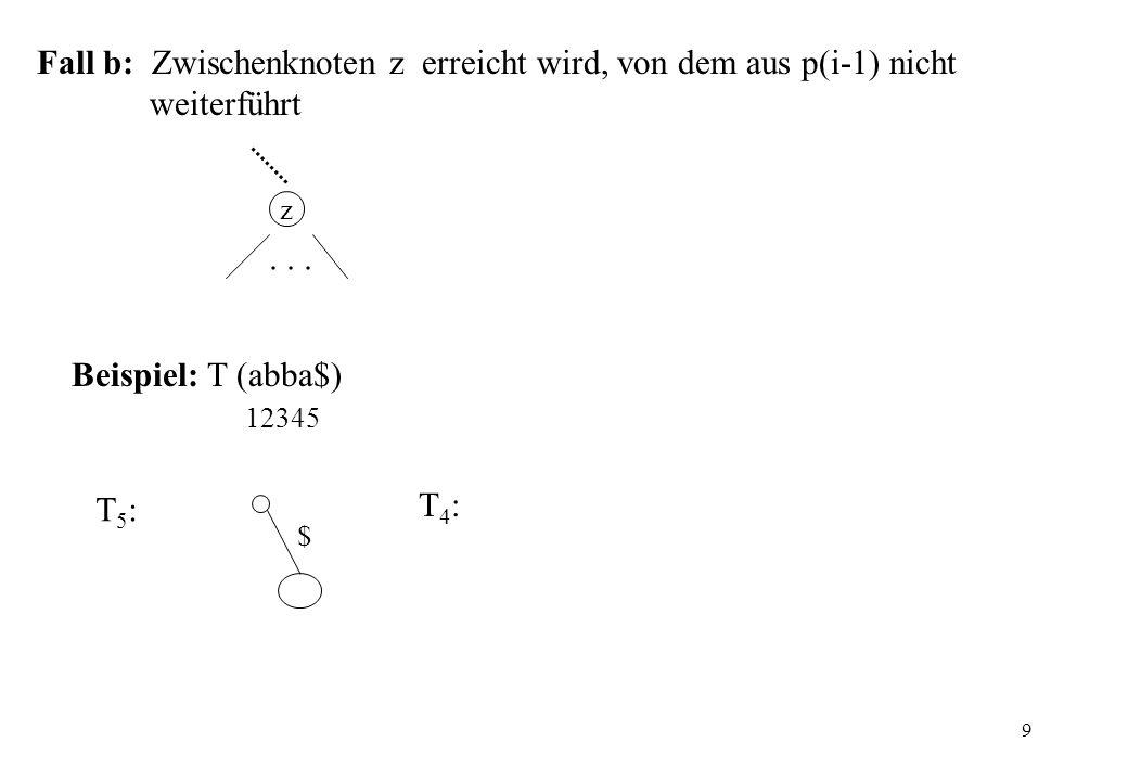 9 Fall b: Zwischenknoten z erreicht wird, von dem aus p(i-1) nicht weiterführt z... Beispiel: T (abba$) 12345 $ T5:T5: T4:T4: