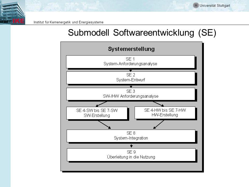 Universität Stuttgart Institut für Kernenergetik und Energiesysteme Submodell Softwareentwicklung (SE)
