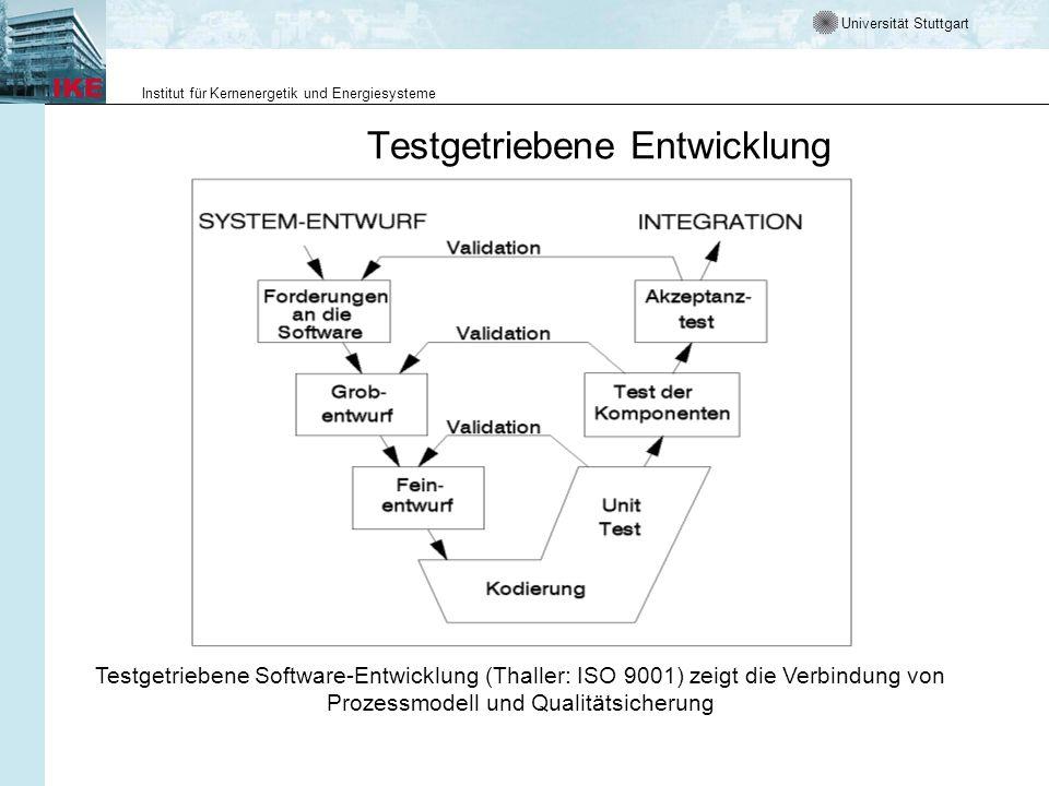 Universität Stuttgart Institut für Kernenergetik und Energiesysteme Testgetriebene Entwicklung Testgetriebene Software-Entwicklung (Thaller: ISO 9001)