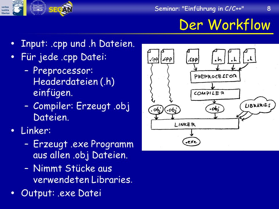 Seminar: Einführung in C/C++ 29 for for (INIT;TEST;STEP) { BLOCK }