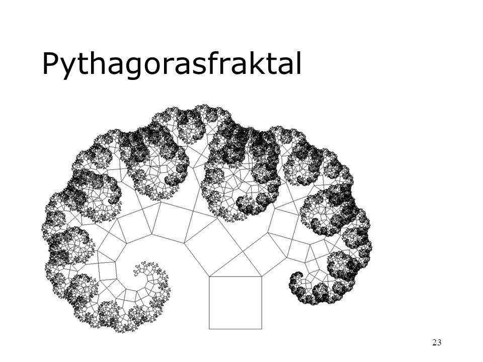 23 Pythagorasfraktal
