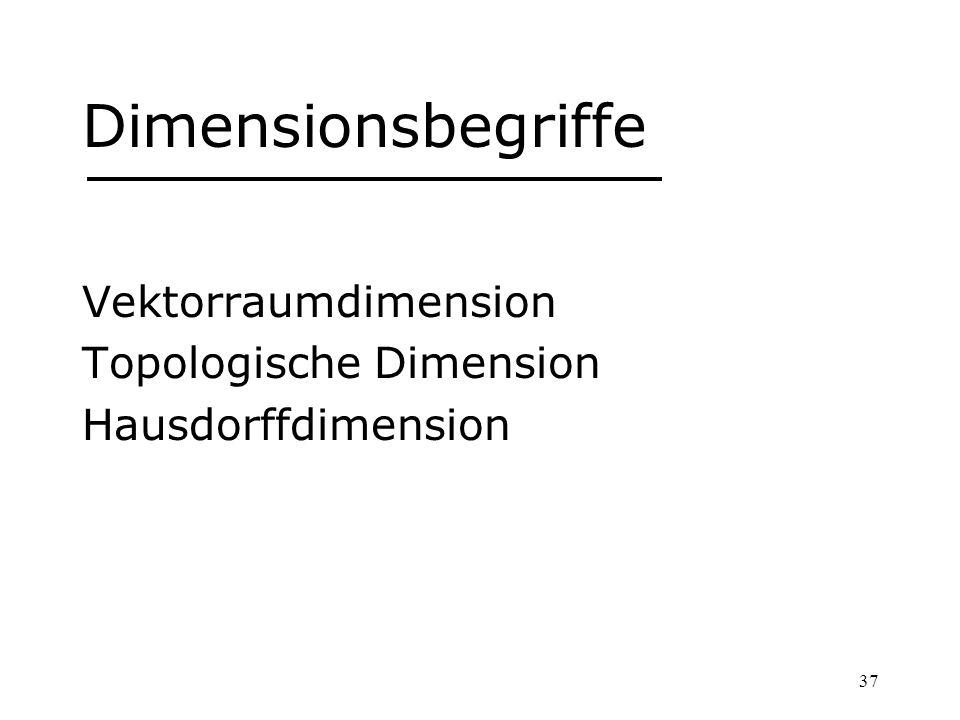 37 Dimensionsbegriffe Vektorraumdimension Topologische Dimension Hausdorffdimension
